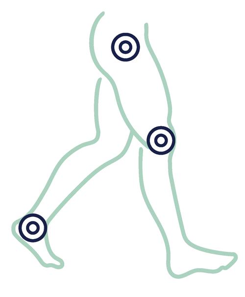 Leistungen Hüfte, Knie, Fuß